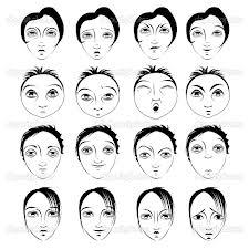 Temperament Faces